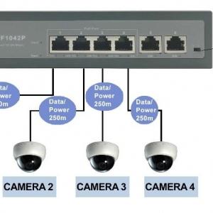 Switch 4 cổng POE - APTEK SF1042P